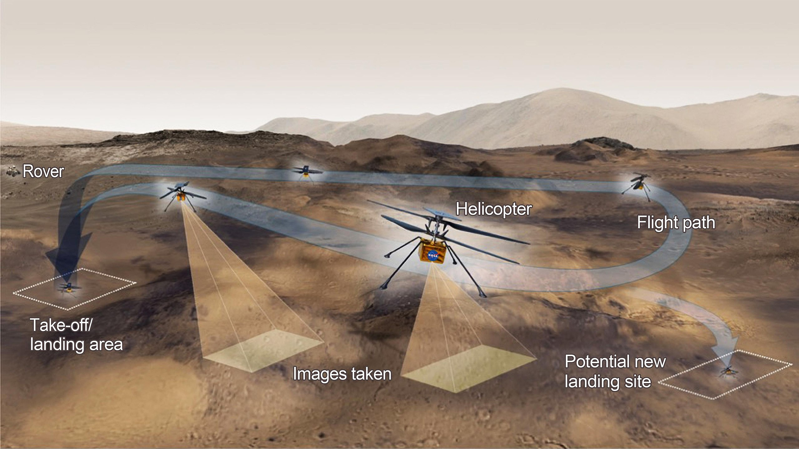 NASA'S Ingenuity Helicopter Completes Historic Test Flight On Mars